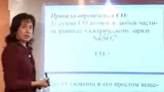 Подготовка к ЕГЭ по химии.