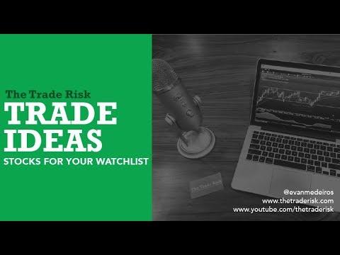 Stock Market Trade Ideas 3-6-17 DOW SQ BABA ALSN OKE