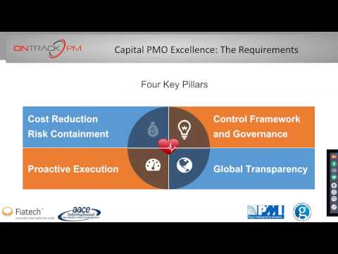 Capital Project Management  The New Realities!