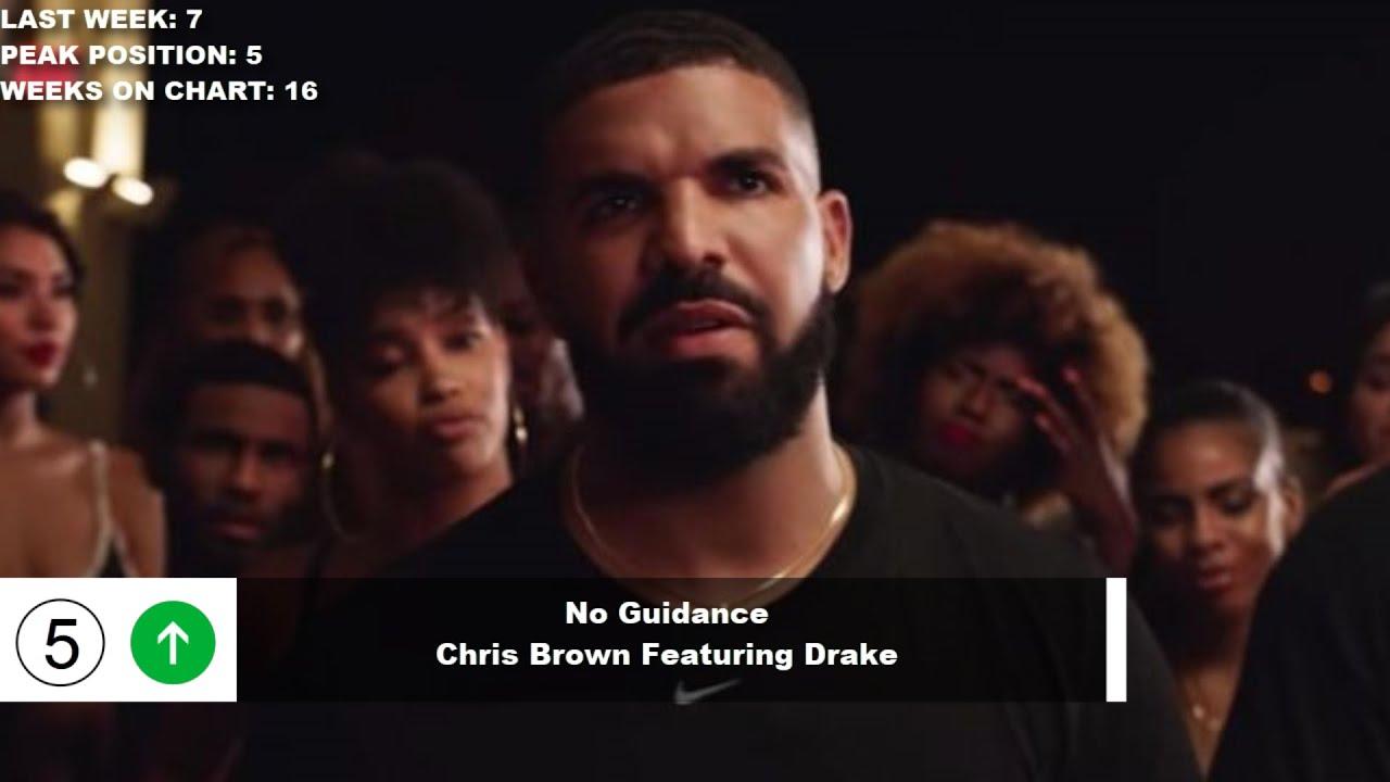 Top 50 Songs Of The Week - October 5, 2019 (Billboard Hot 100)