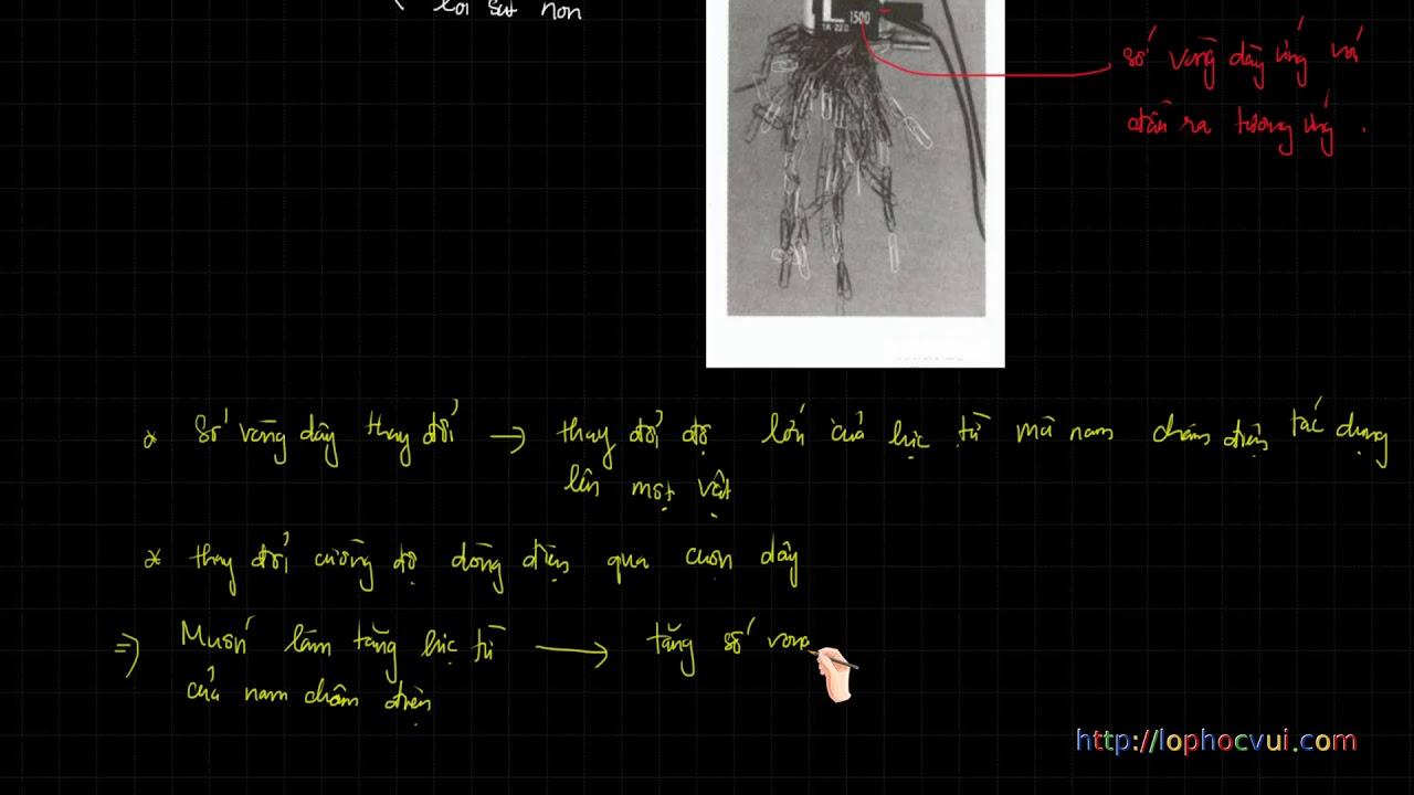Vật Lí 9 – Chương 2 – Bài 22 Sự nhiễm từ của sắt,thép – Nam châm điện – Phần 1 Lí thuyết