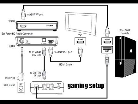 youtube gaming setup plus xbox 360 e setup youtube  youtube gaming setup plus xbox 360 e setup