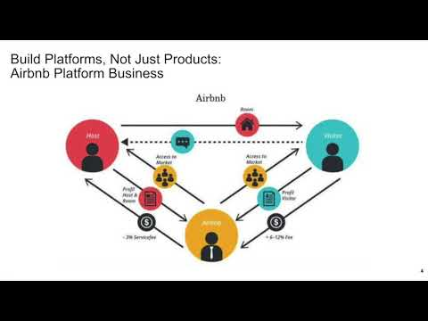 Strategic Management Platform Business