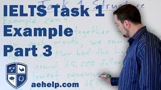 IELTS writing task 1 structure with table example cont part 3