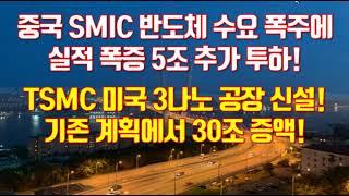 중국 SMIC 반도체 수요 폭주에 실적 폭증 5조 추가 투하! TSMC 미국 3나노 공장 신설!기존 계획에서 30조 증액!