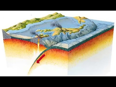 Flat Earth - Volcanoes and Earthquakes