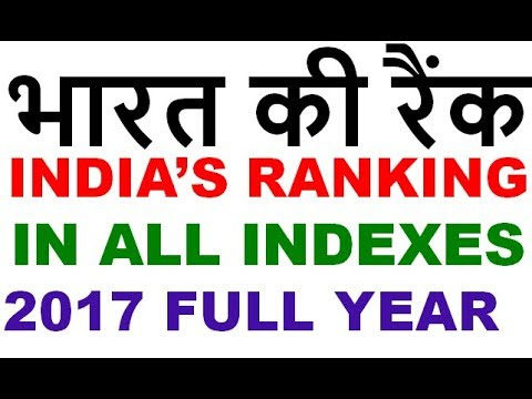 india's ranking in various indexes 2017 -latest updated full year current affairs 2017