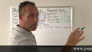 Goals & Projections With Joe Cala