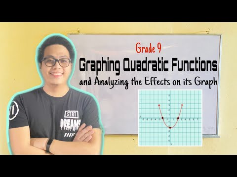 Grade 9: Graphing Quadratic Functions and Analyzing the Effects on its Graph