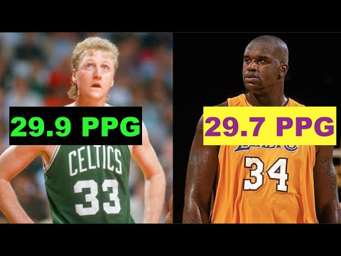 10 Best Scorers In NBA History To Never Average 30 PPG In A Season