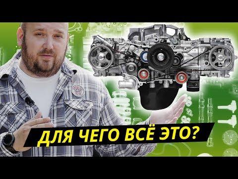 Что такое оппозитный двигатель и как он устроен?   Техническая программа