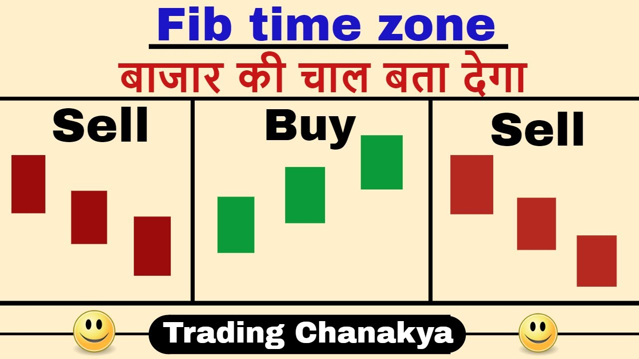 How To Time Market With Fibonacci Time Zone Technical Analysis