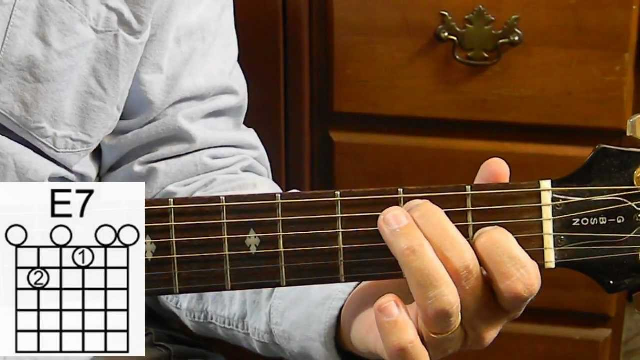 The E7 Chord How To Play Basic Guitar Chords Guitar For