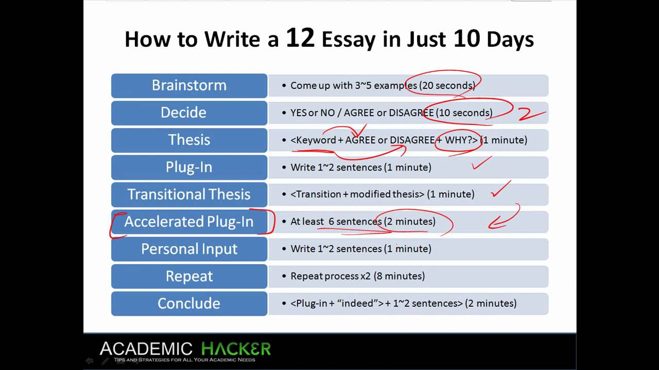 sat 12 essay in 10 days How to write a 12 essay in just 10 days having taught classes on how to take the sat for more than 10 years now, i find the sat essay section to be the easiest.