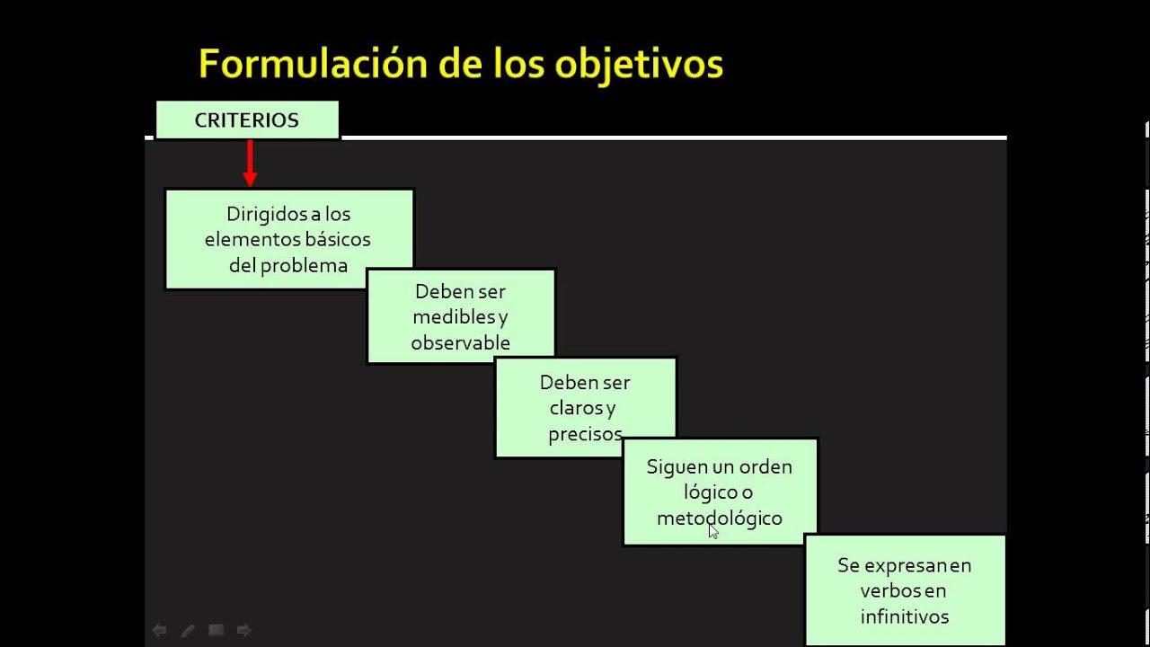 Objetivos De La Investigaci N Y Formulaci N De La