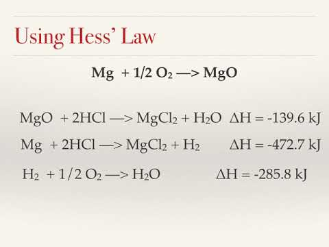 Heat Of Combustion Of Magnesium Hess' Law Lab