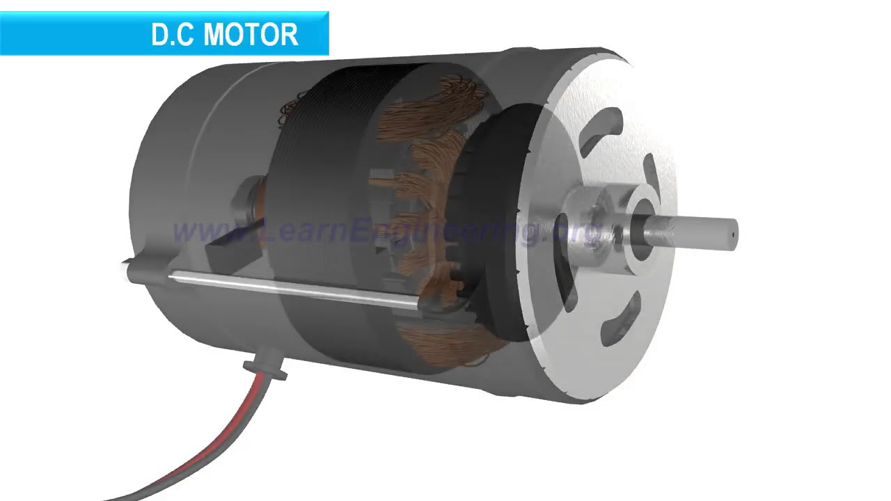 applications of dc series motors Dc motors applications used in lift/elevators answer / prem sutesh one of the application which is used in the dc series motors which have high starting torque.