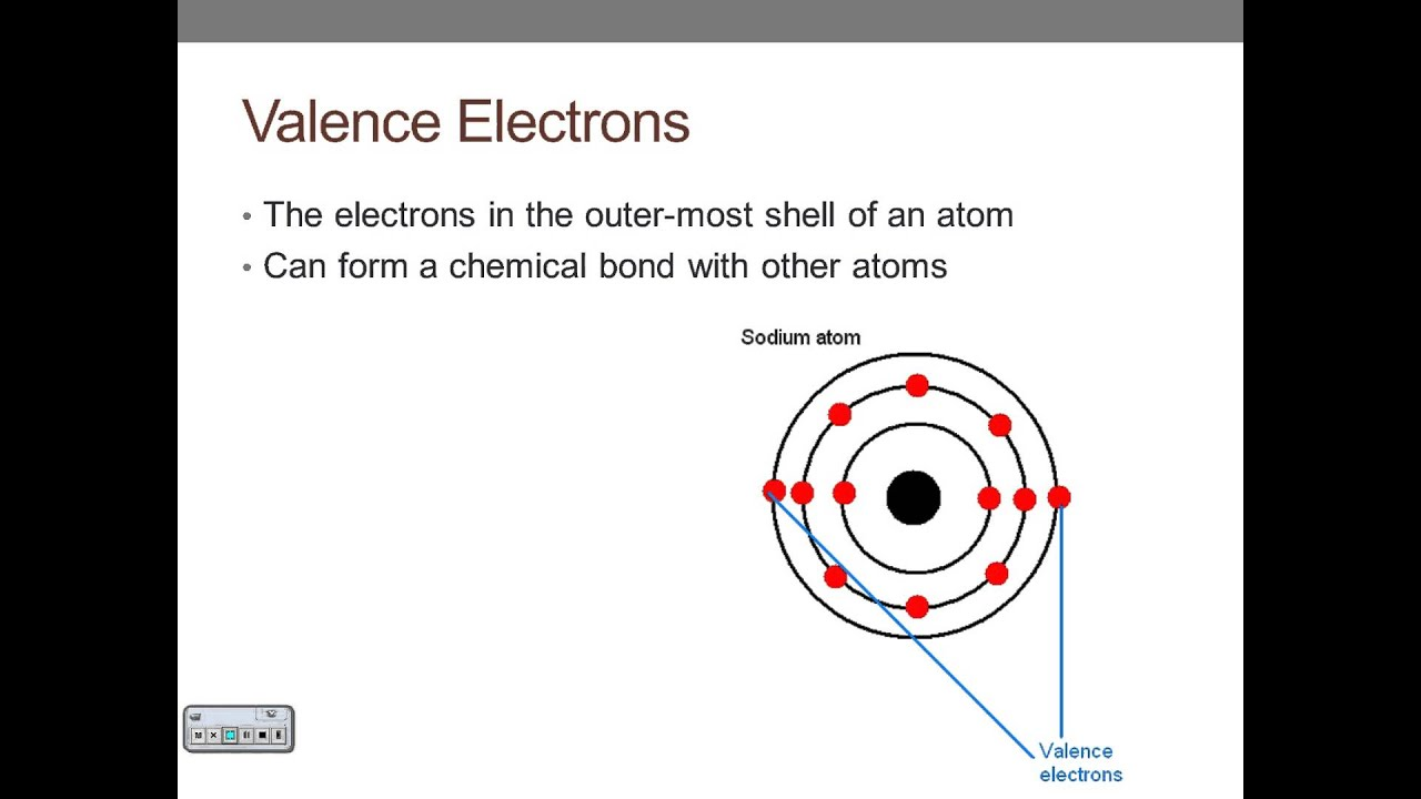 Valence Electrons And Lewis Structures