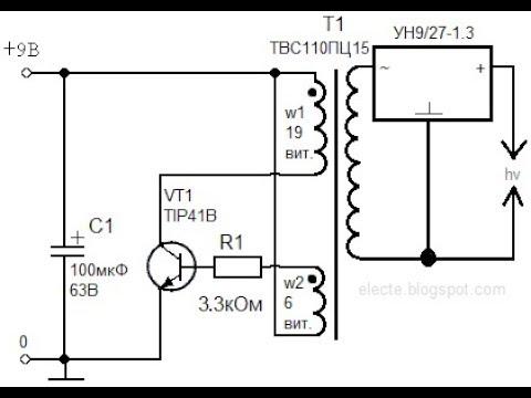 Как работает блокинг генератор