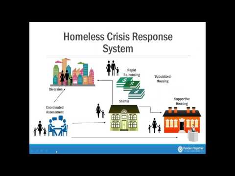 Making Rapid Re-Housing a Part of Your Community s System
