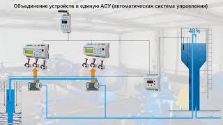 видео Контроллеры управления насосными станциями Данфосс