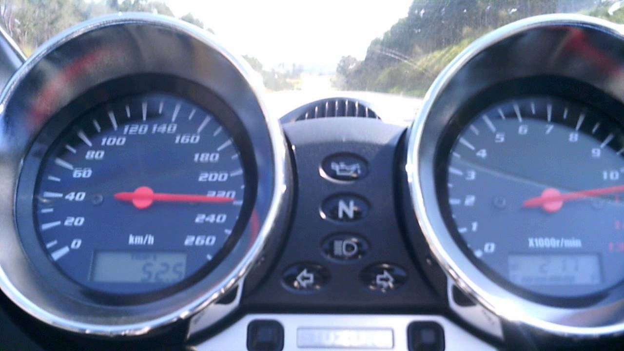 Suzuki Bandit Top Speed
