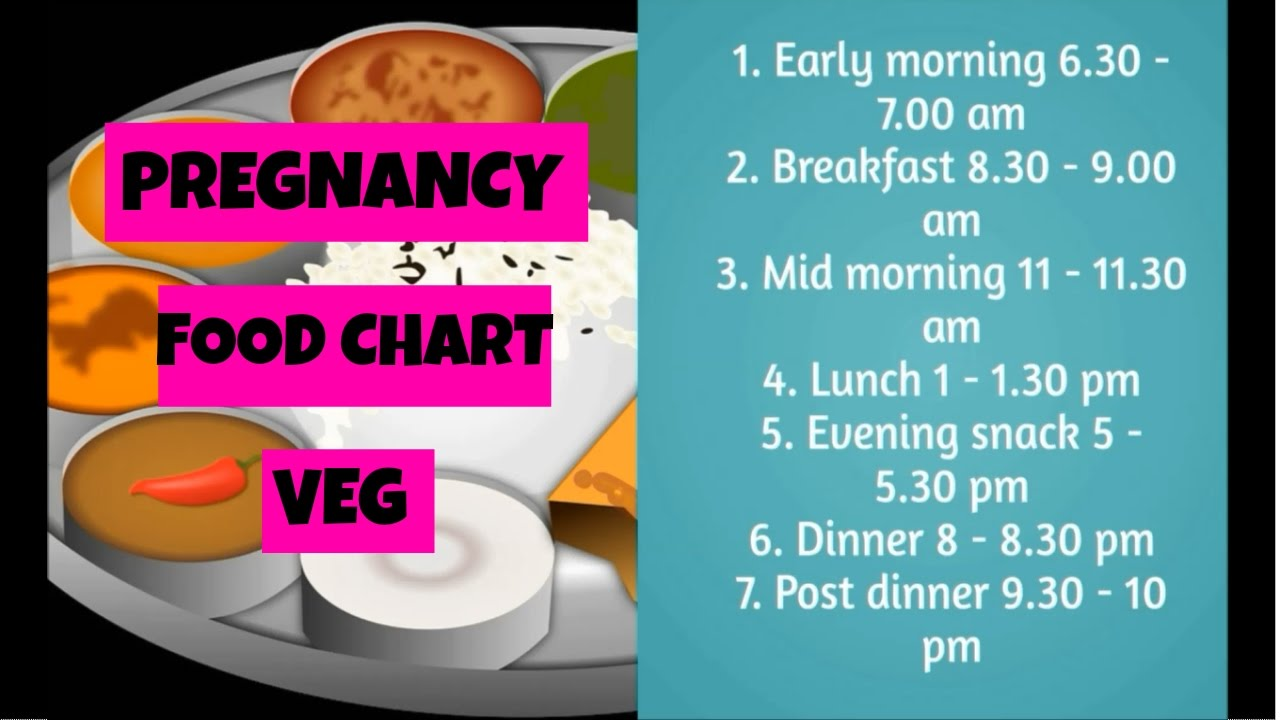 Pregnancy food chart india indian diet vegetarian care mom also rh youtube