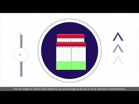 Intelli-Connect: il sistema avanzato di monitoraggio a distanza per le batterie al NiCd