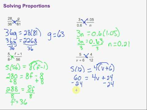 solving proportions The third step above illustrates a rule that can be used when solving proportions, called cross multiplication that is, when you have a proportion, you can solve it.