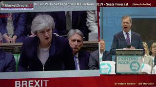 Brexit Party Set to Storm EU Parliament Elections - Seats Forecast