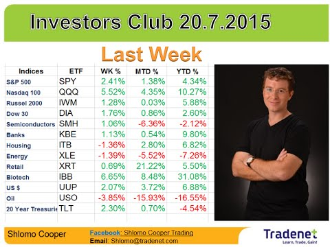 Investors Club For Week 20.7.2015 - Shlomo Cooper