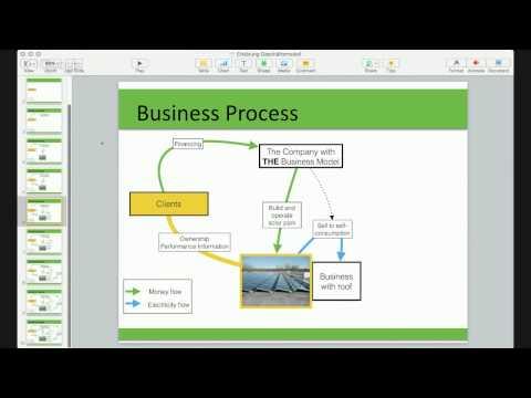 Solar Business Model