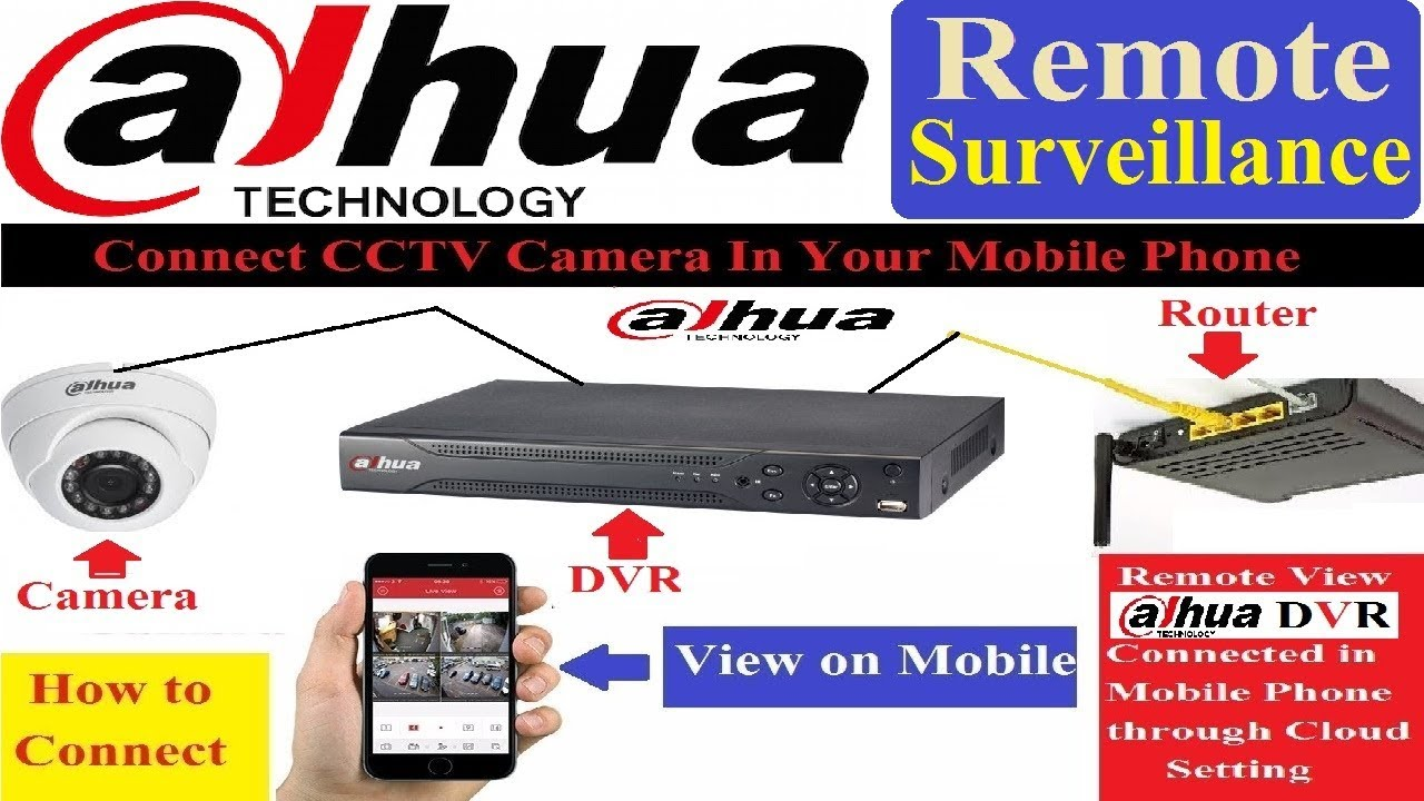Dahua Dvr Remote View In Mobile Phone Cctv Camera Live