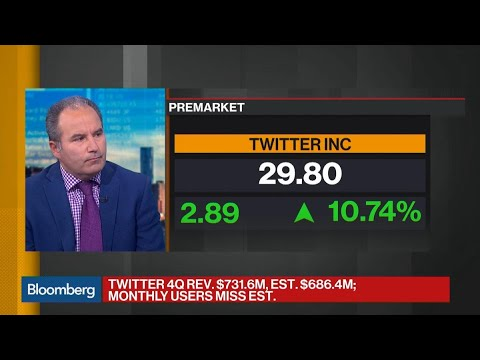 Twitter Stock Soars After Posting First Real Profit