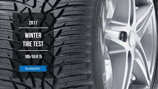2017 Winter Tire Test Results | 18565 R15