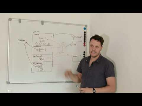 Wie funktioniert ein Online-Kongress? Die benötigte Technik erklärt vom Webmaster Stephan Hübler.