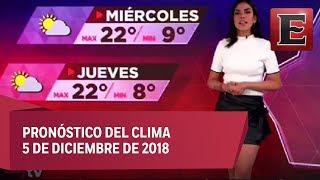 Clima para hoy 5 de diciembre de 2018