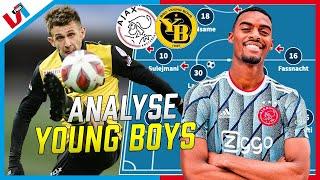 ANALYSE: Waarom Ajax Véééél Beter Is Dan Young Boys, Maar Wel Erg Op Moet Letten 🤔