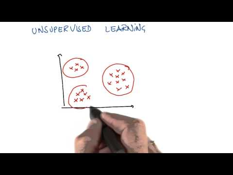 Unsupervised Learning - Intro to Machine Learning