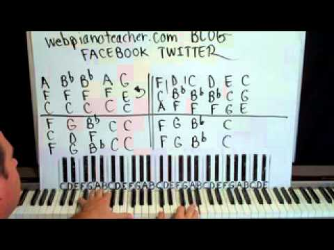Want You Back For Good Piano Lesson Part 1 Take That Youtube