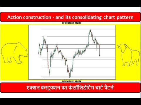 Action Construction - And Its Consolidating Chart Pattern - Hindi - Action Construction Share