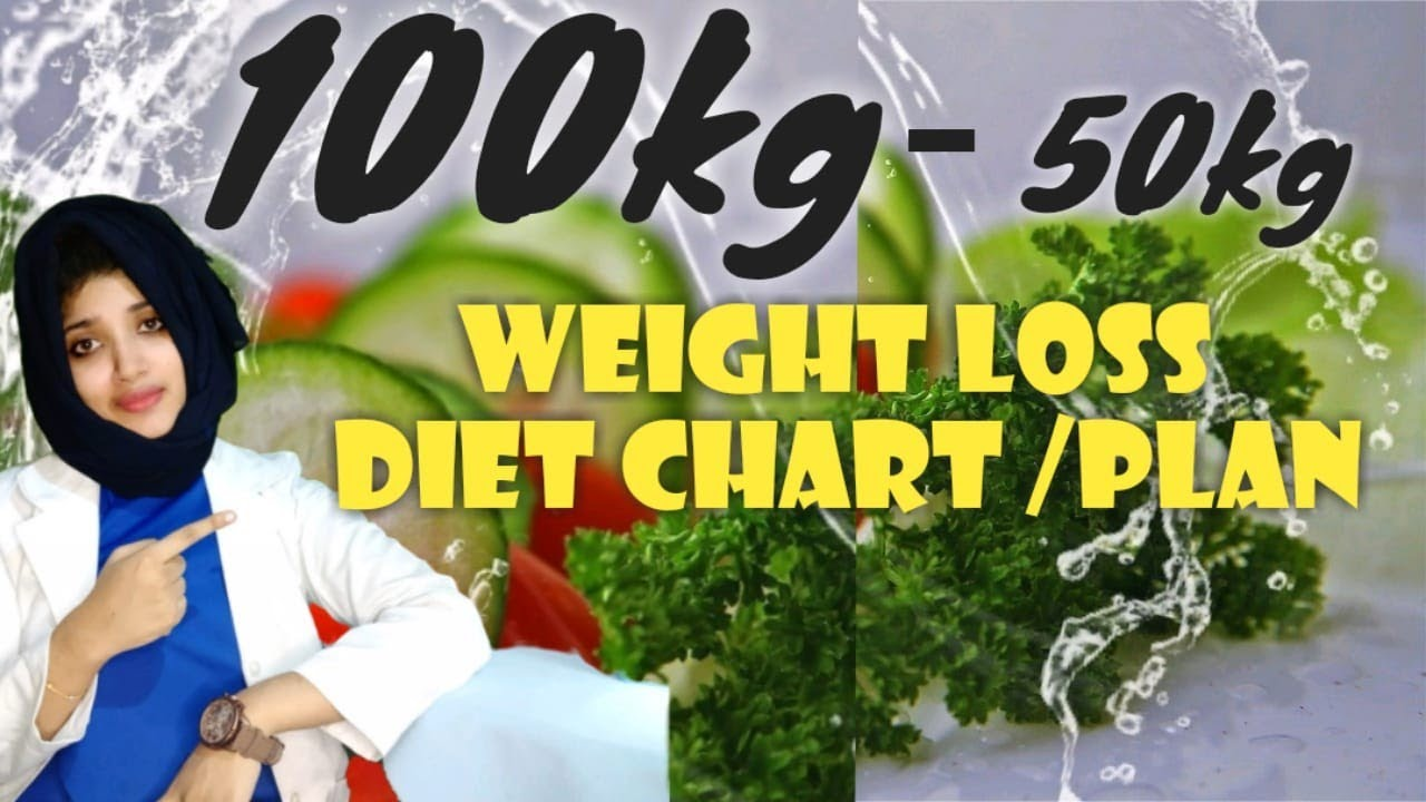 <div>weight loss diet chart and diet plan in Malayalam| Dietitian's talks | how to loss weight</div>