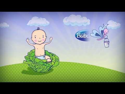 Эритема новорожденных. Симптомы и лечение.