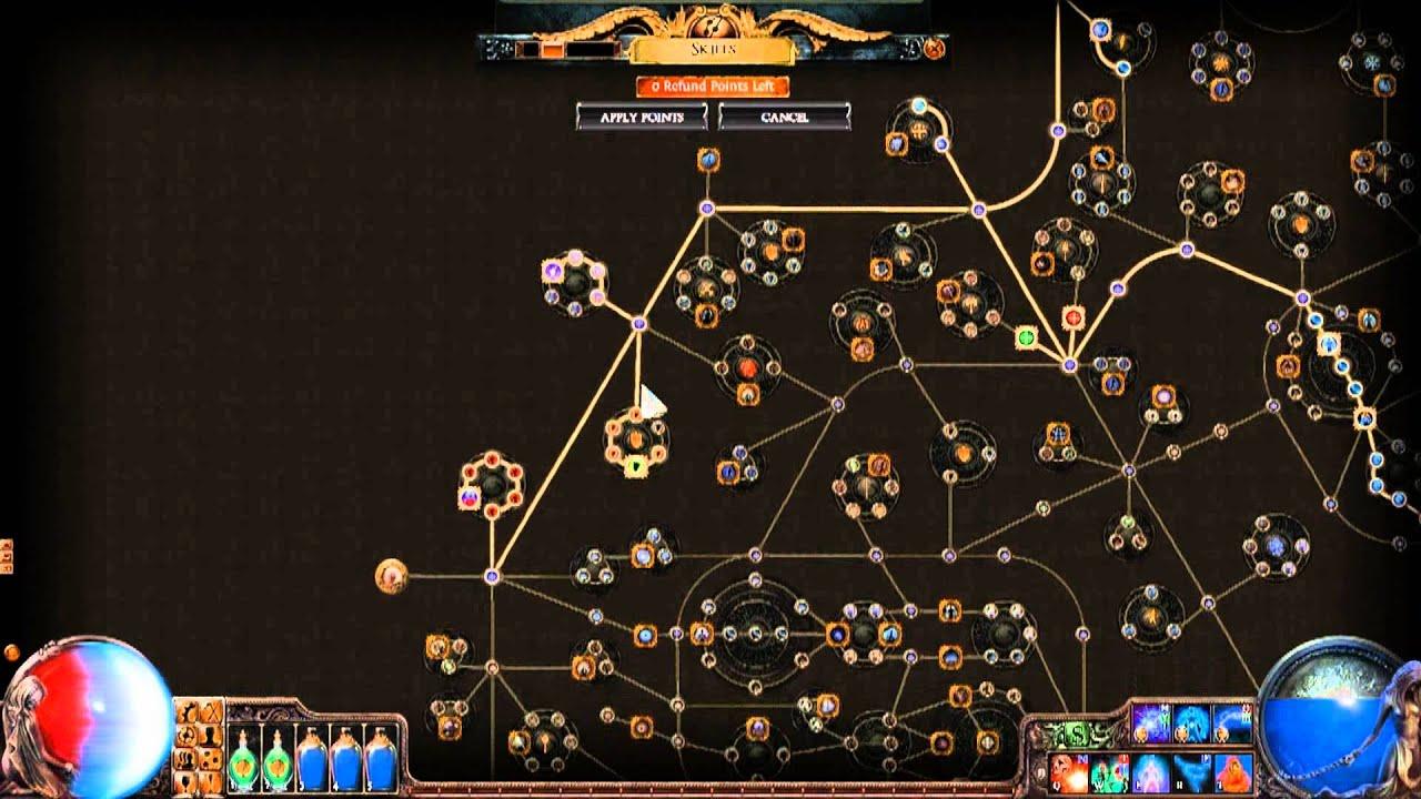 Path Of Exile Scion Spark Build