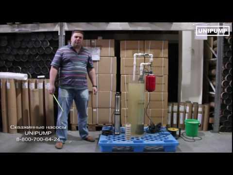 Скважинный насос Unipump ECO