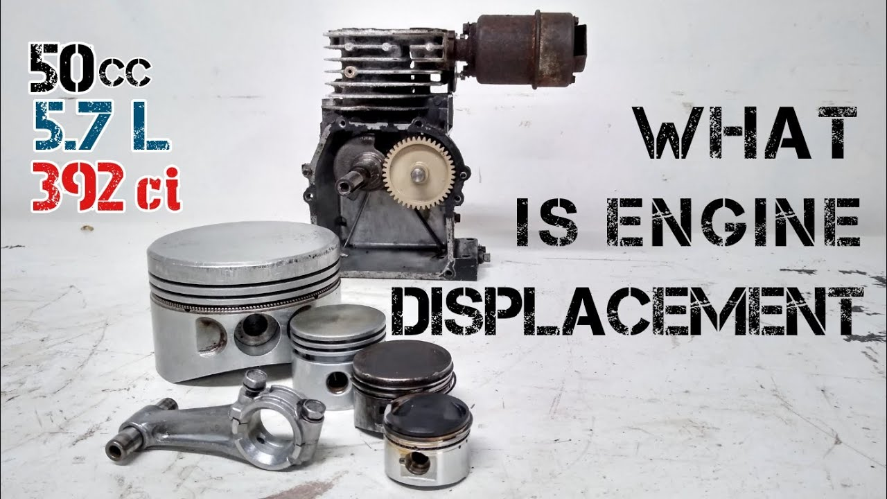 Download Engine Displacement - Explained