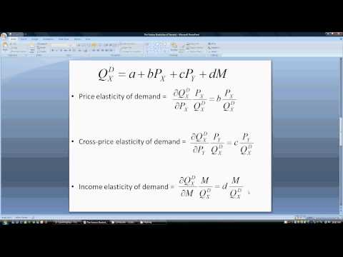 Demand Elasticities Price Elasticity Cross Price Elasticity