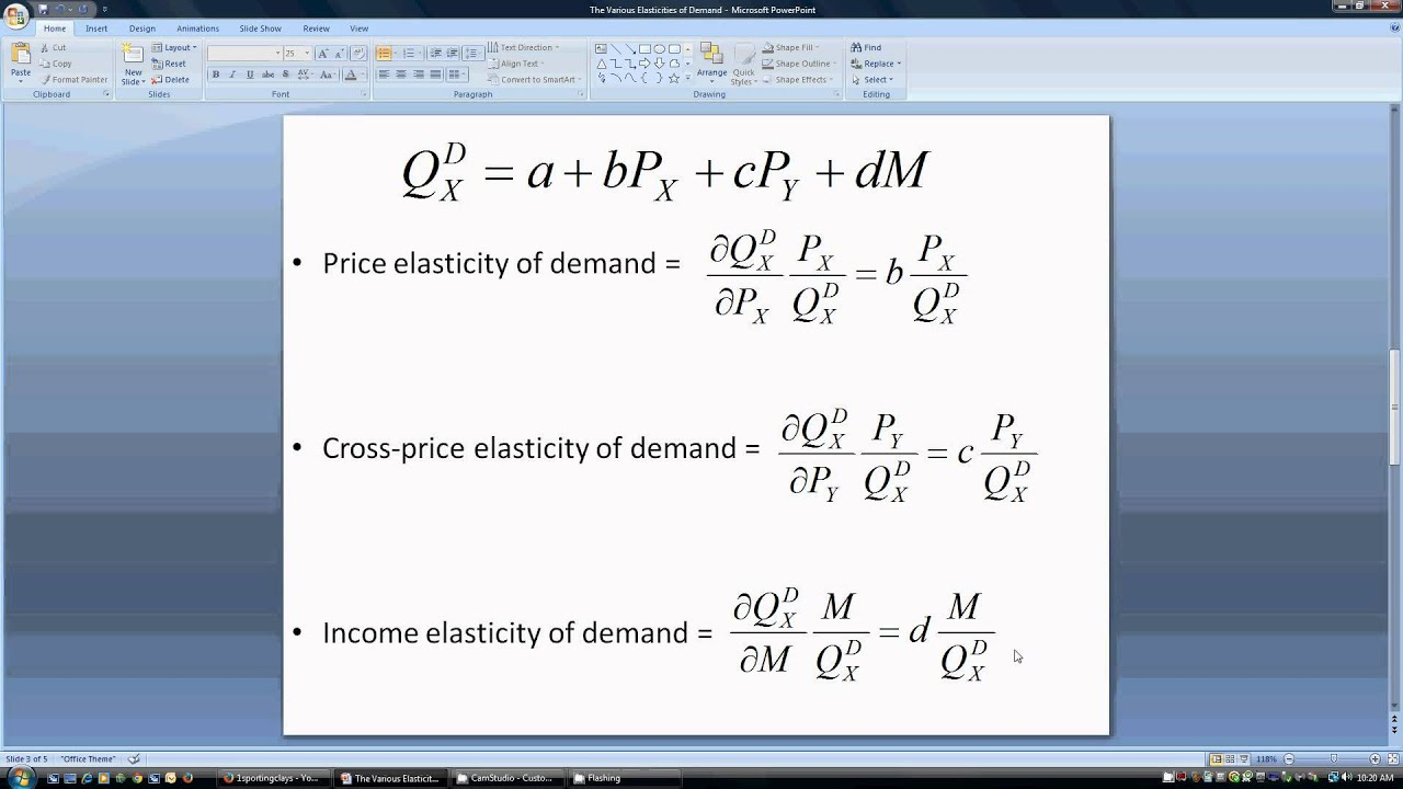 Demand Elasticities Price Elasticity Cross Price Elasticity And Income Elasticity Youtube