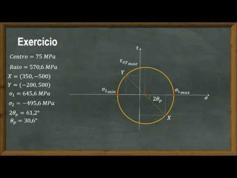 Resistência dos Materiais I - Círculo de Mohr - Parte 2 de 2 - Exercício