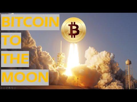 Bitcoin Broke A Major Key Level | Time To Buy Crypto
